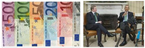 Ireland Economy Part I 1